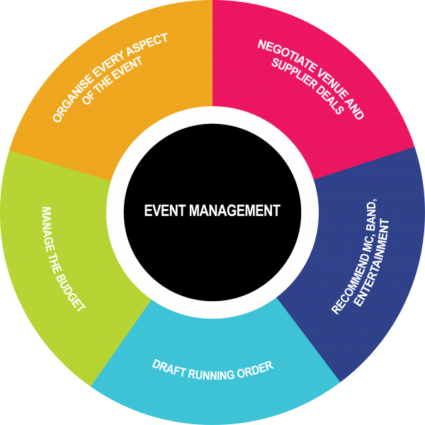 event-management